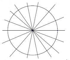 axe_de_symetrie_six